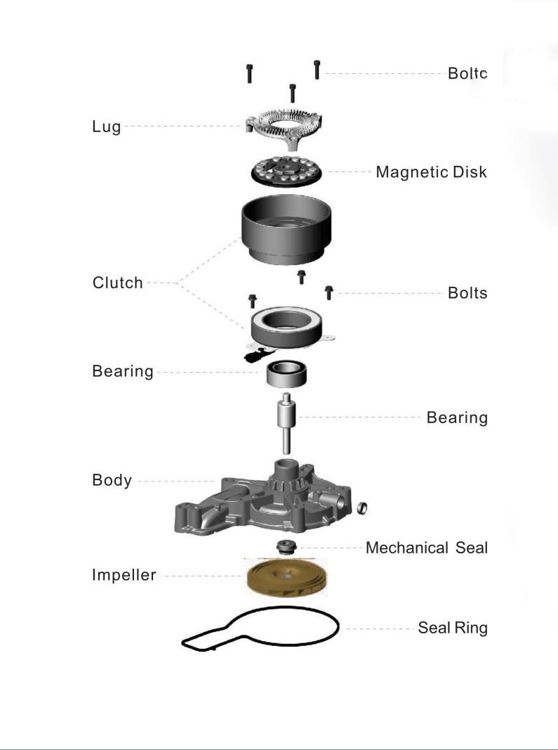 水泵分解图